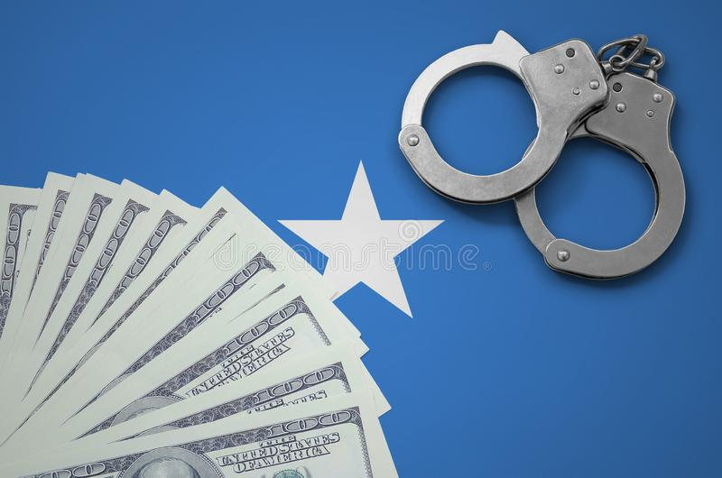 illegal banking activities