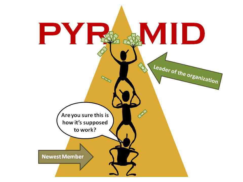 finansovaja-piramida